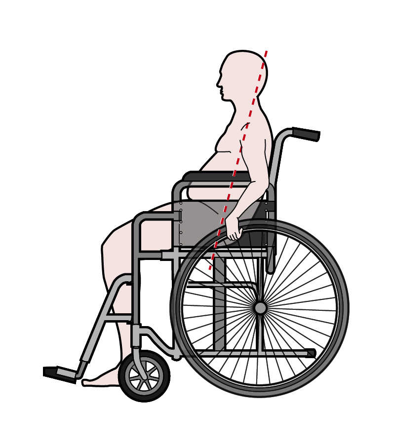 Do not slouch in the wheelchair