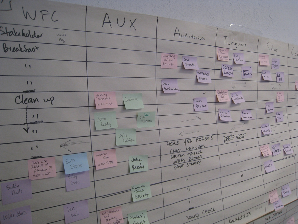 Scheduling for the 2010 Gathering