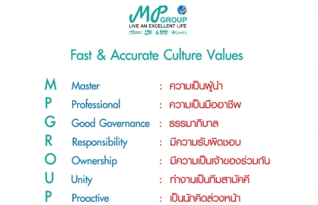 MP Values
