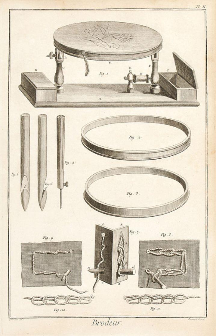Diderot Encyclopedia.jpg