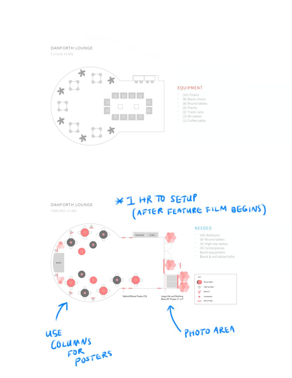 diagrams 2 danforth.png