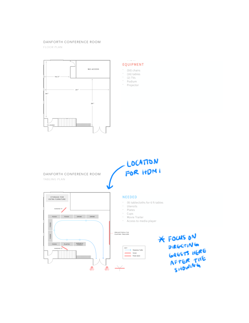 diagrams 2-conference.png