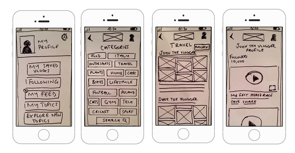 My early paper prototype in POP.app
