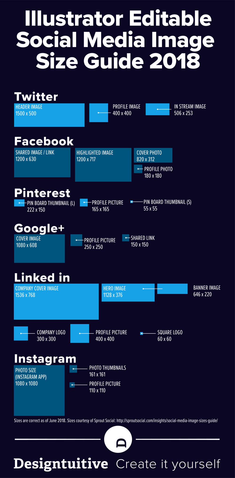 always-up-to-date-social-media-image-size-guide-2018-illustrator-editable.png