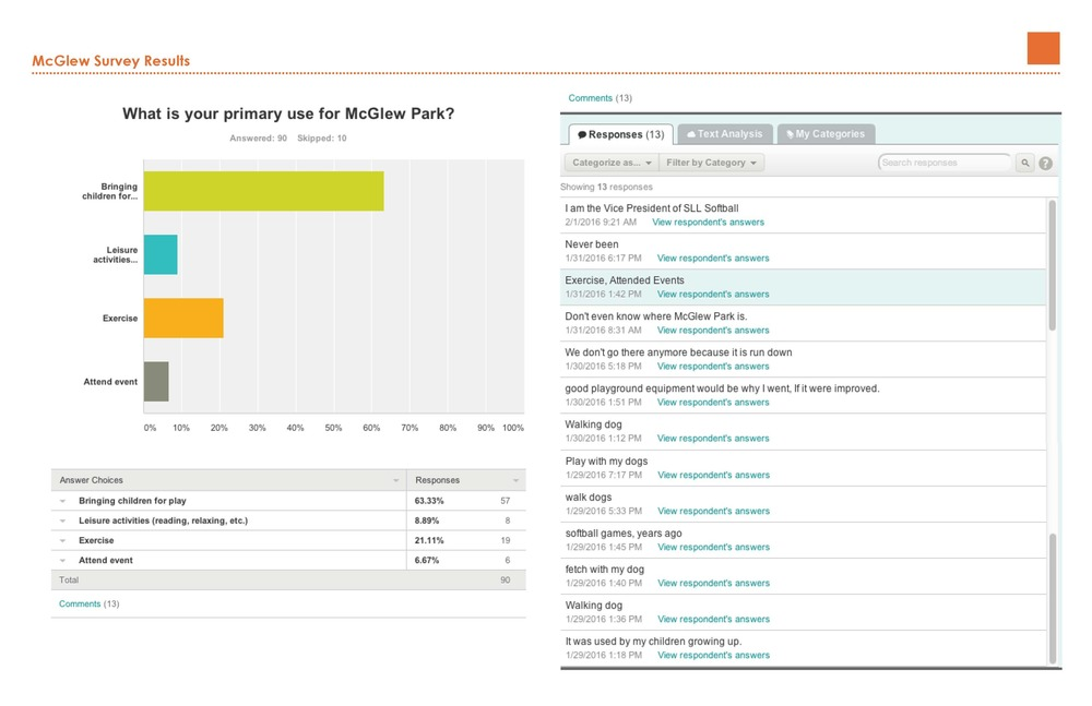 McGlew_survey results_Page_3.jpg