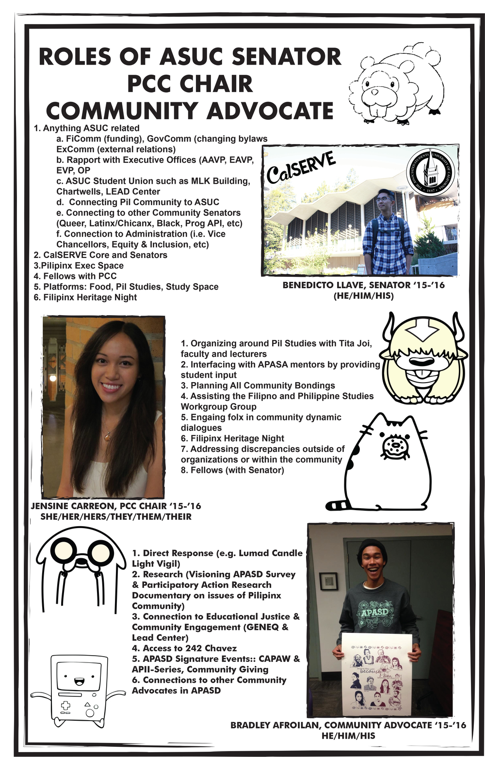 1st draft of an infographic delineating the roles of ASUC Senator, Pilipinx Community Council Chair, and Community Advocate in order to clarify  our positions in the pilipinx community at berkeley. Made at 1am today to prep for Pil Summit.