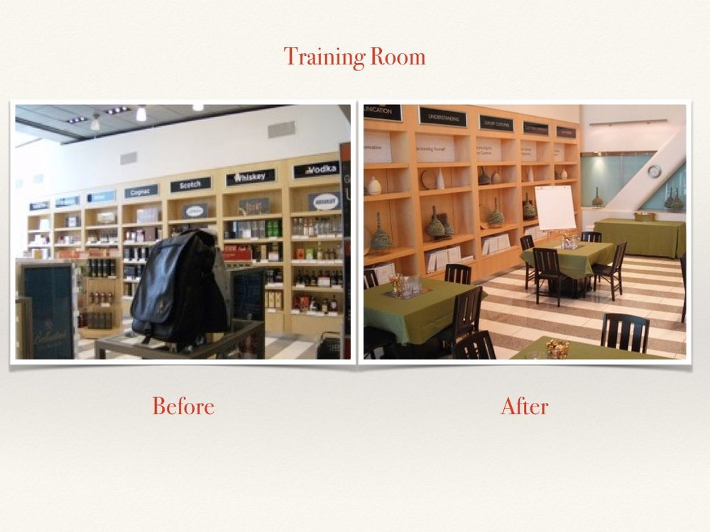 Before and After Training Room