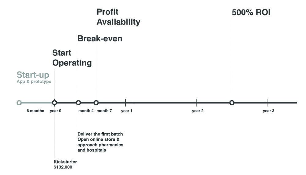 Copy of Par - business timeline-01.jpg