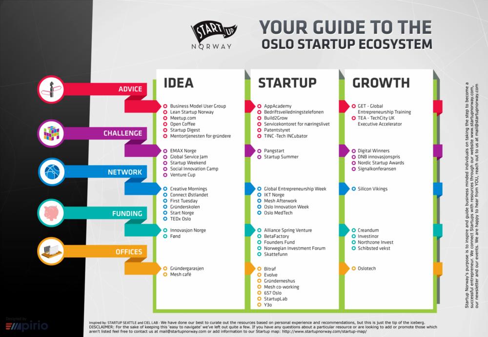 henriette@startupnorway.com