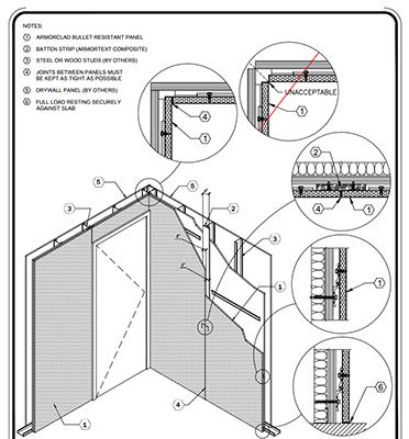ArmorClad Bullet Resistant Panels