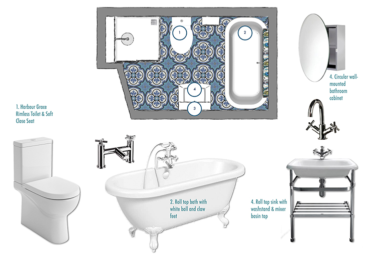 Aruba Bathroom - Bath Sampleboard