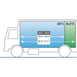Carrier-Supra850U scheme-Truck-01-04082014.jpg