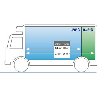 Carrier-Supra1050 scheme-Truck-01-04082014.jpg