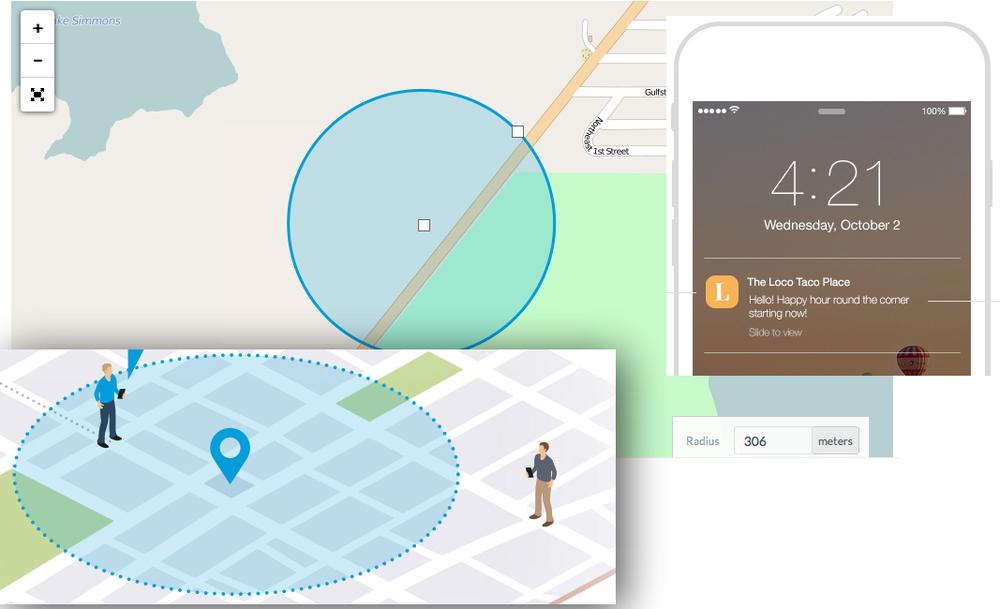 Facilidad de Cercas Virtuales (GEOFENCING) para el envío automatizado de mensajes