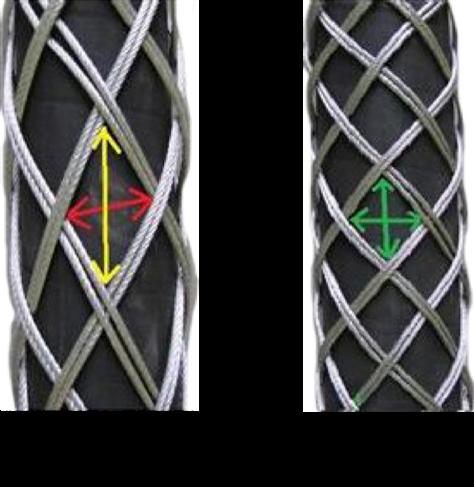 Illustration of hose sock diagonals