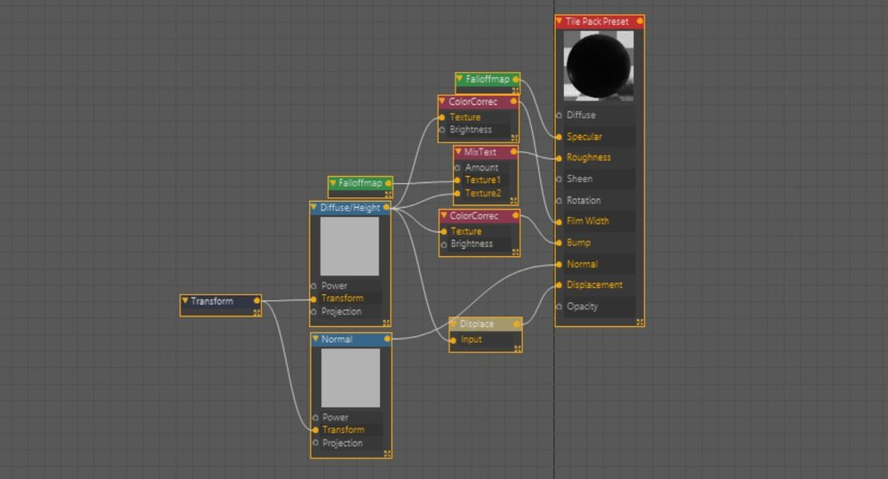 Node Compositing inside of Octane for Cinema4D