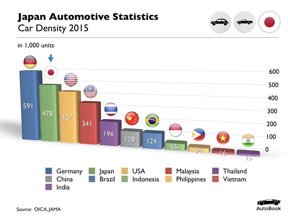 Japan Automotive Standard Set.011.jpeg