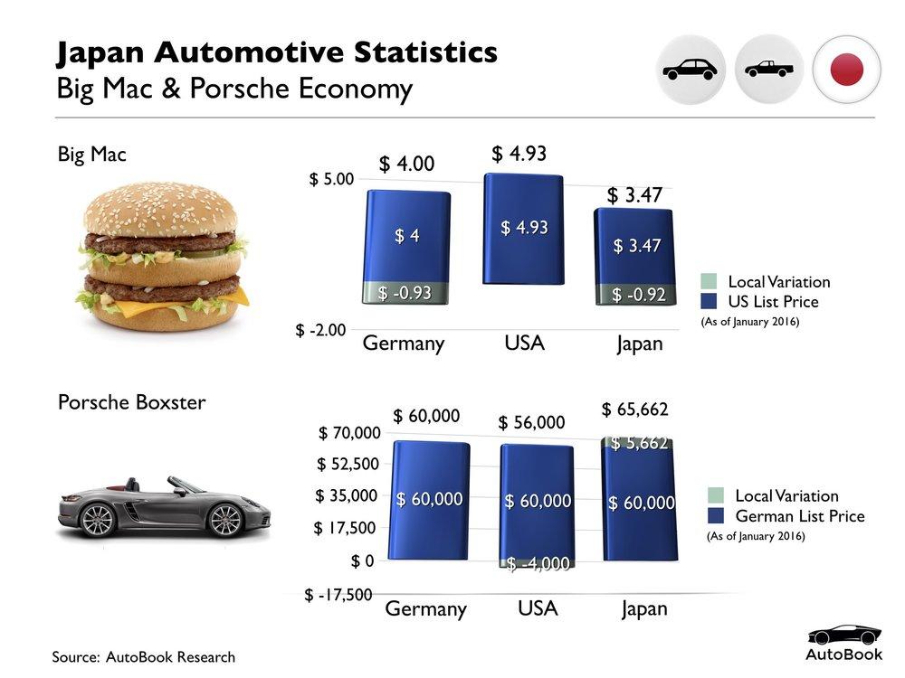Japan Automotive Standard Set.013.jpeg