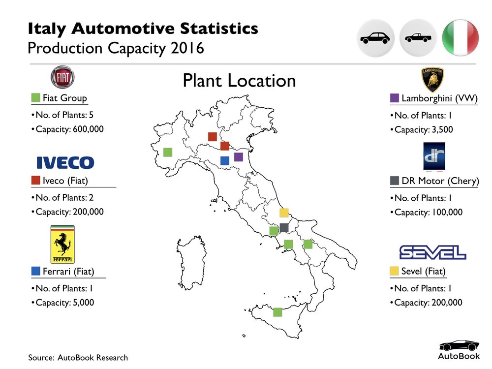Italy Automotive Standard Set.005.jpeg
