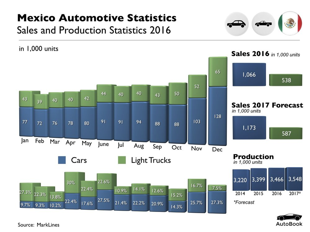 Mexico Automotive Standard Set.002.jpeg