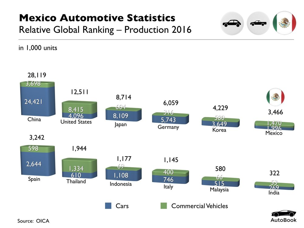 Mexico Automotive Standard Set.001.jpeg