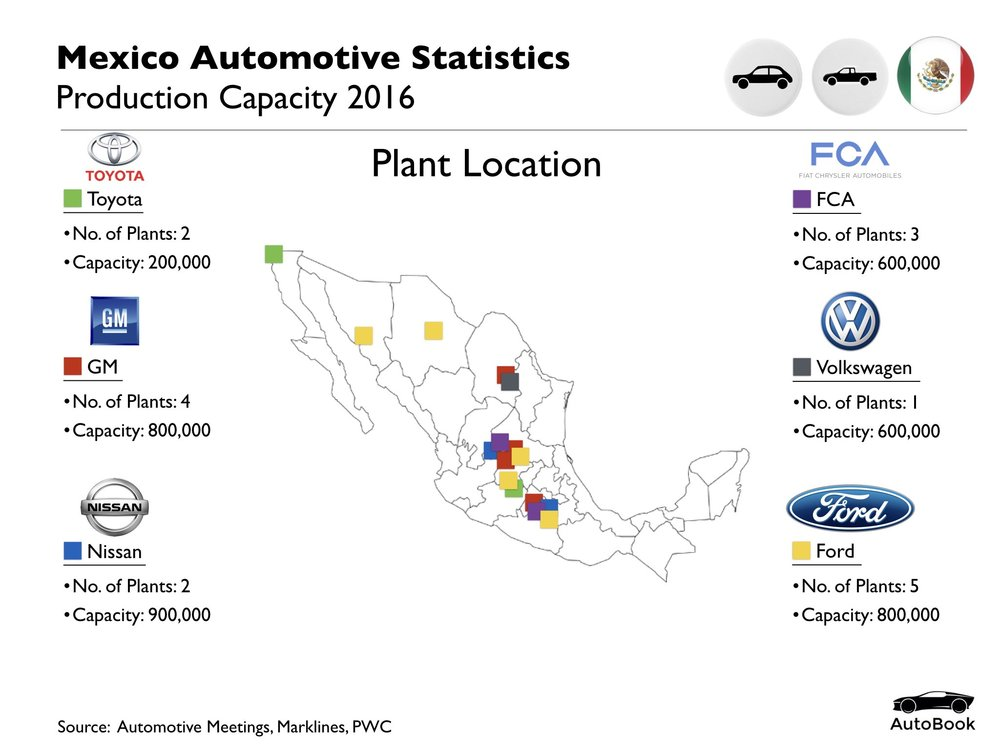 Mexico Automotive Standard Set.005.jpeg