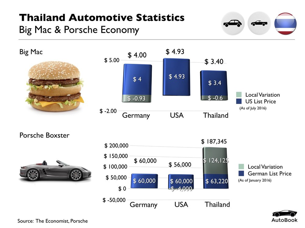 Thailand Automotive Standard Set.013.jpeg