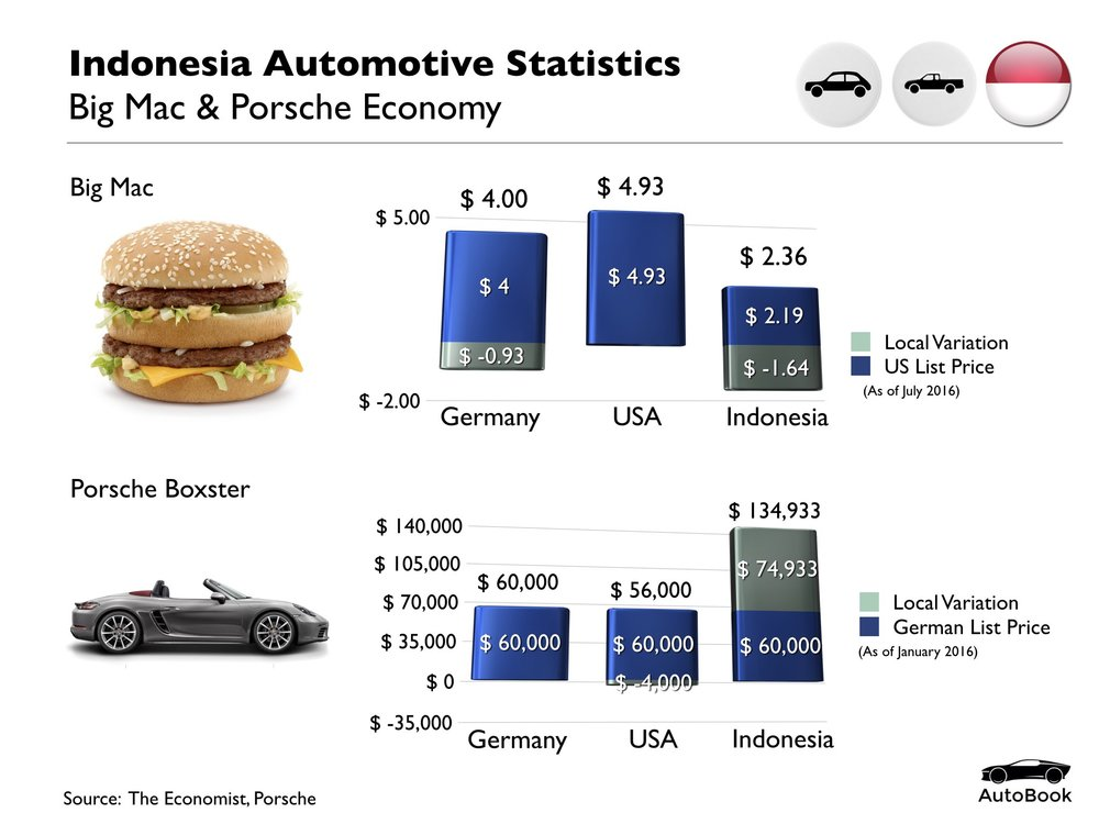 Indonesia Automotive Standard Set.013.jpeg