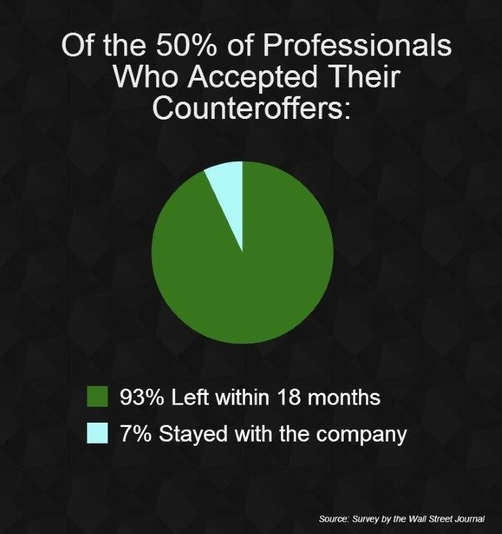 counteroffers.jpg
