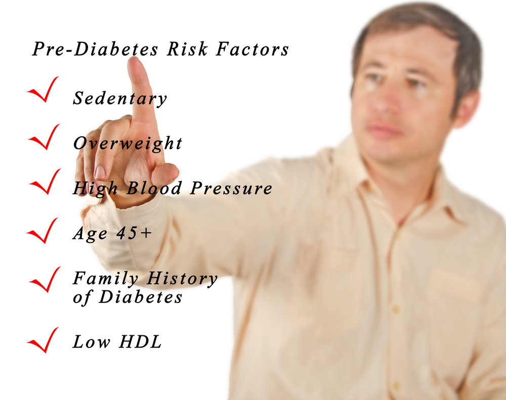 The Symptoms of Diabetes