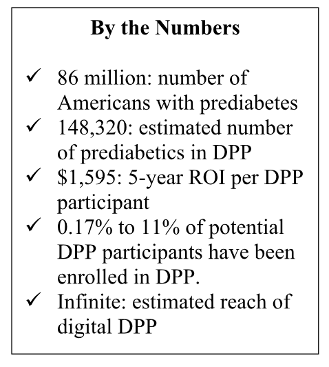 DPP by the numbers.