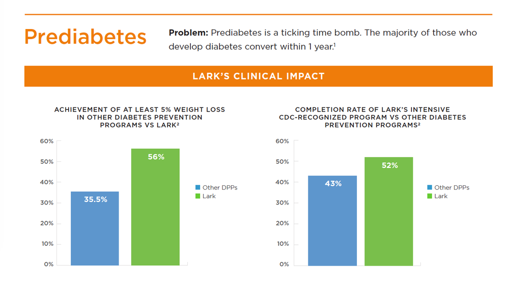 Digital Therapeutics and Prediabetes