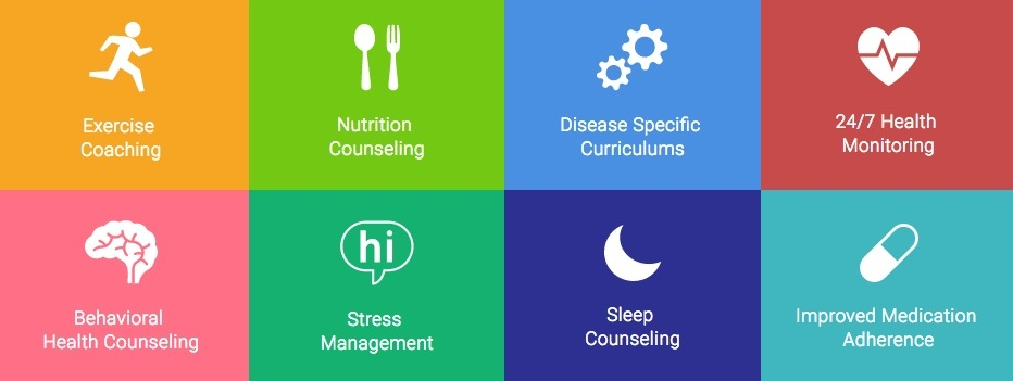 lark wellness for sleep, stress,a nd activity