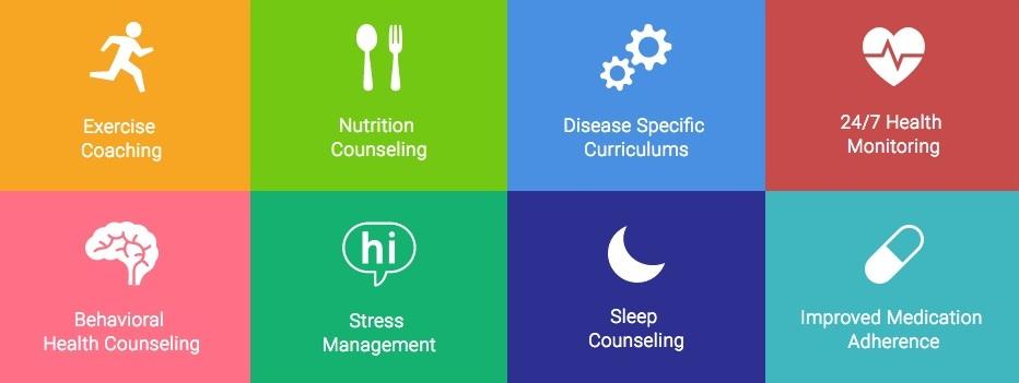 lark wellness for sleep, stress,a nd activity
