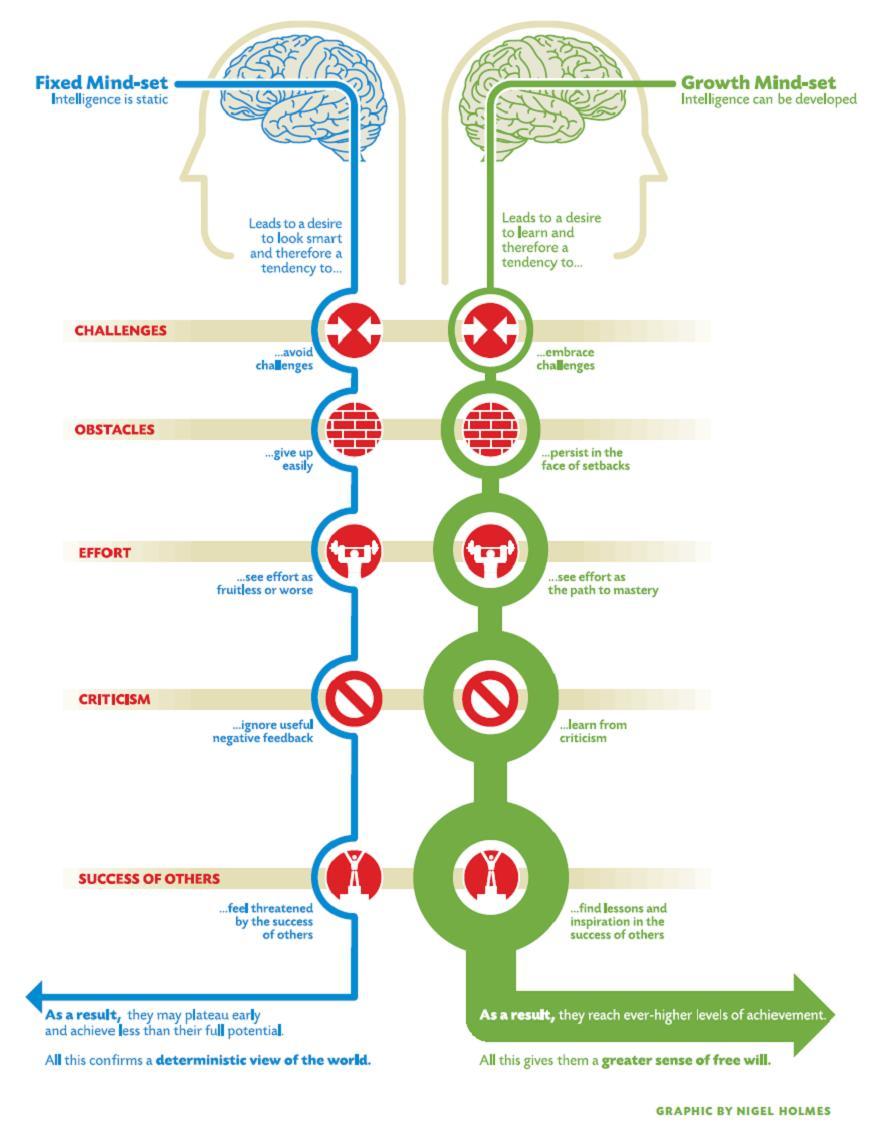 mindsets2.jpg