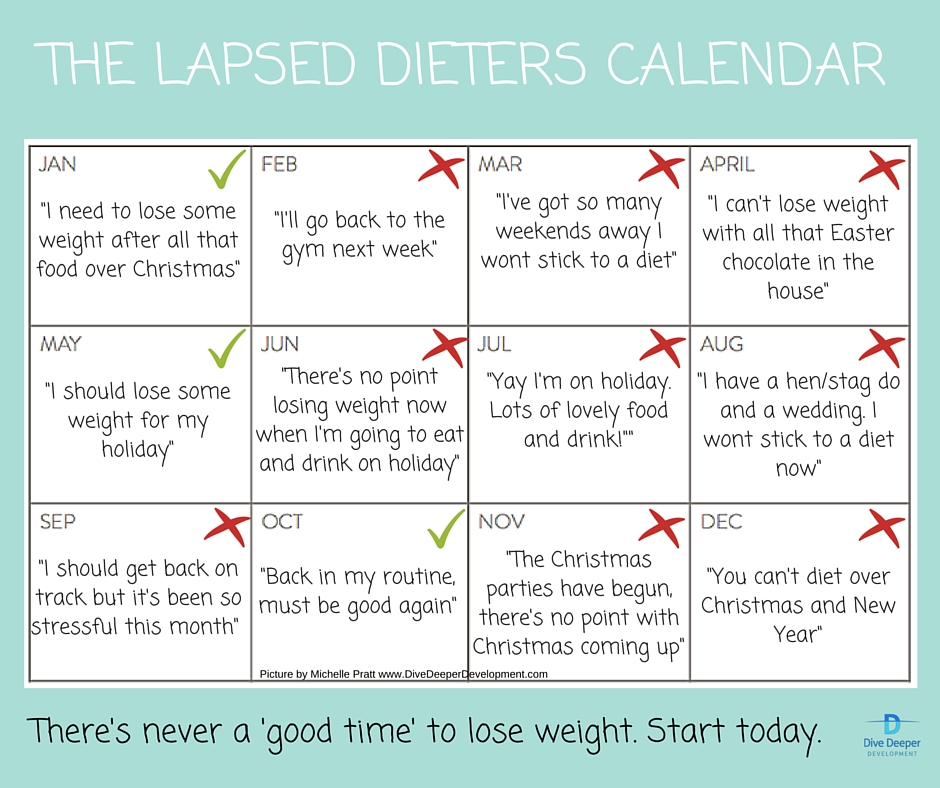 Weight Of Time >> When Is The Right Time To Lose Weight Dive Deeper Development