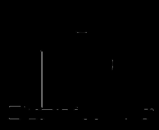 DreamWorks-logo-880x660.png