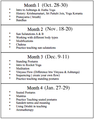 Teacher Training Schedule 1