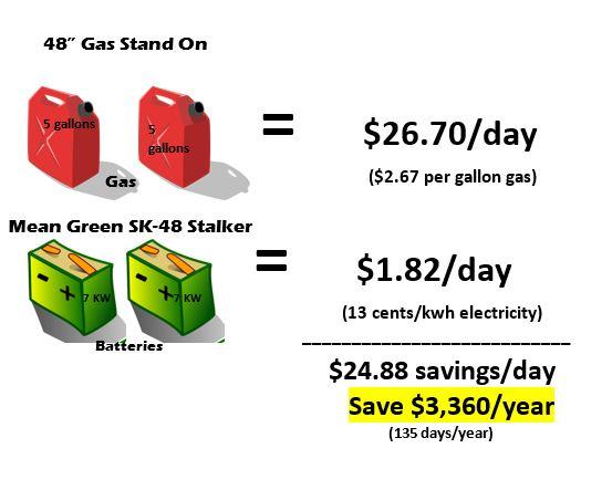 SK-48 gas compare.JPG
