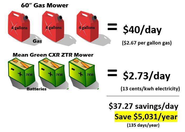 CXR gas compare.JPG