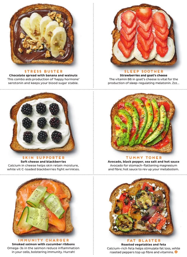 Your guide to toast from Zest magazine.
