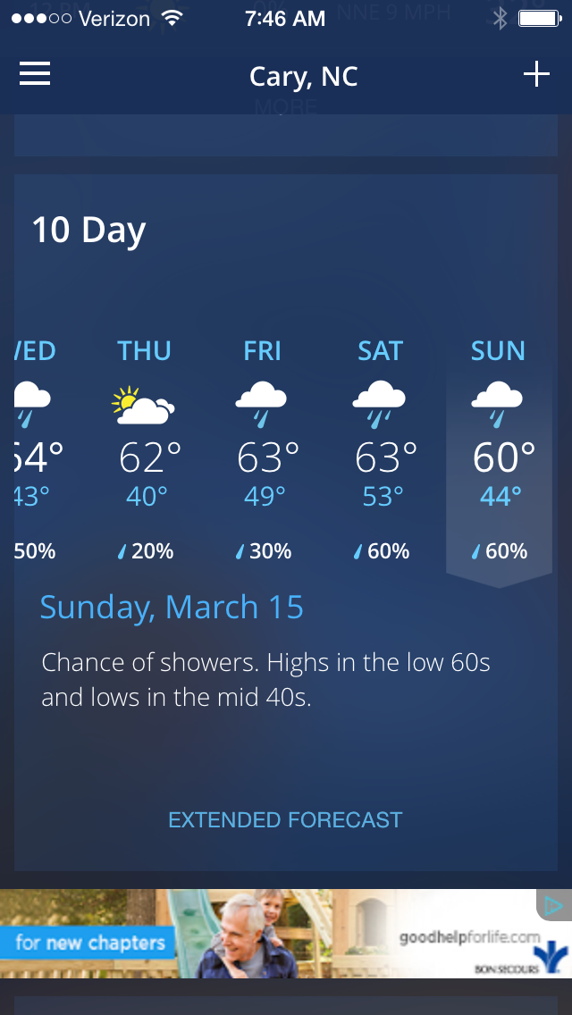 10-days out:  Rain?!  Bleh!!