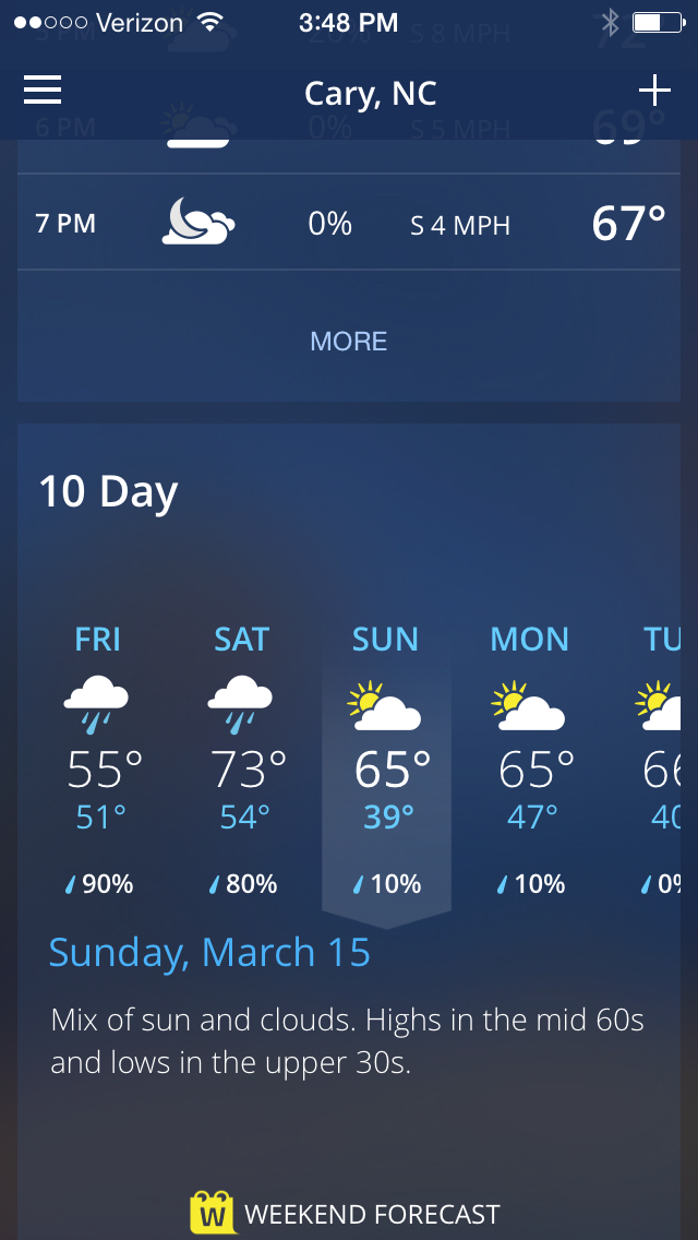 5-days out:  Yikes.  That starting temp of 54 looks warm for racing!!