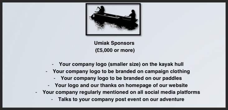 Umiak - a formidable canoe for transporting people, weapons and supplies.