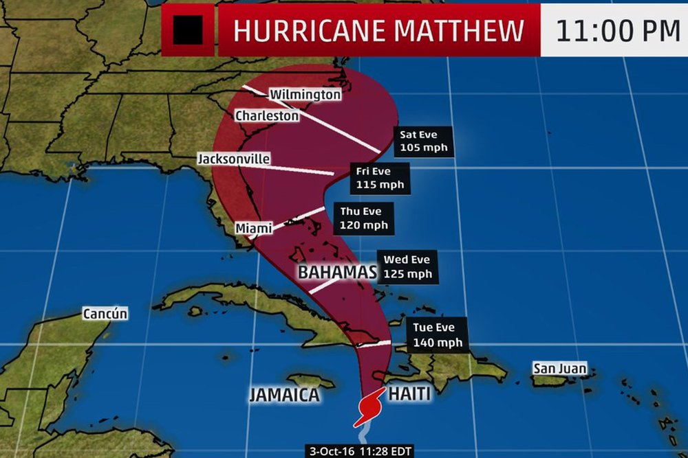 The Path of Hurricane Matthew
