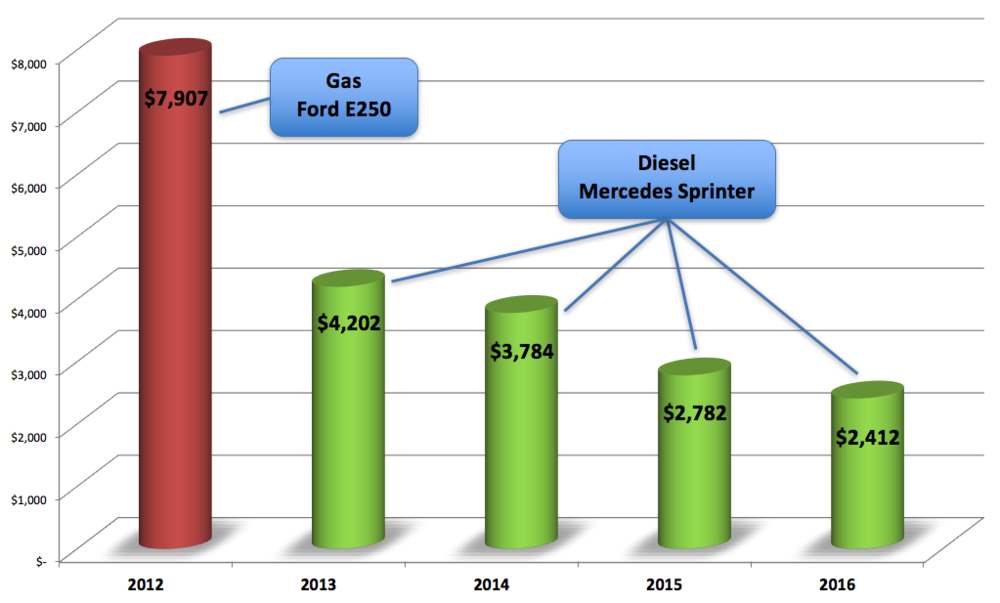 fuel economy graph.png