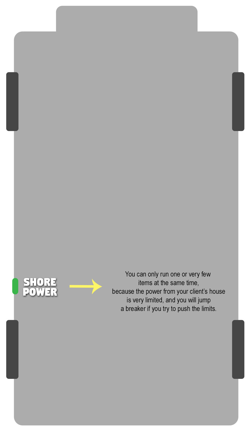 van diagram with shore power.jpg