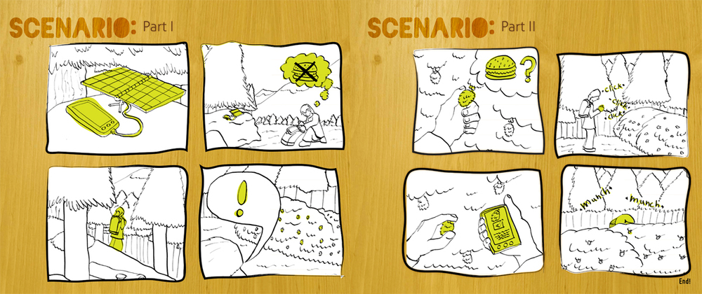 Scenarios.jpg