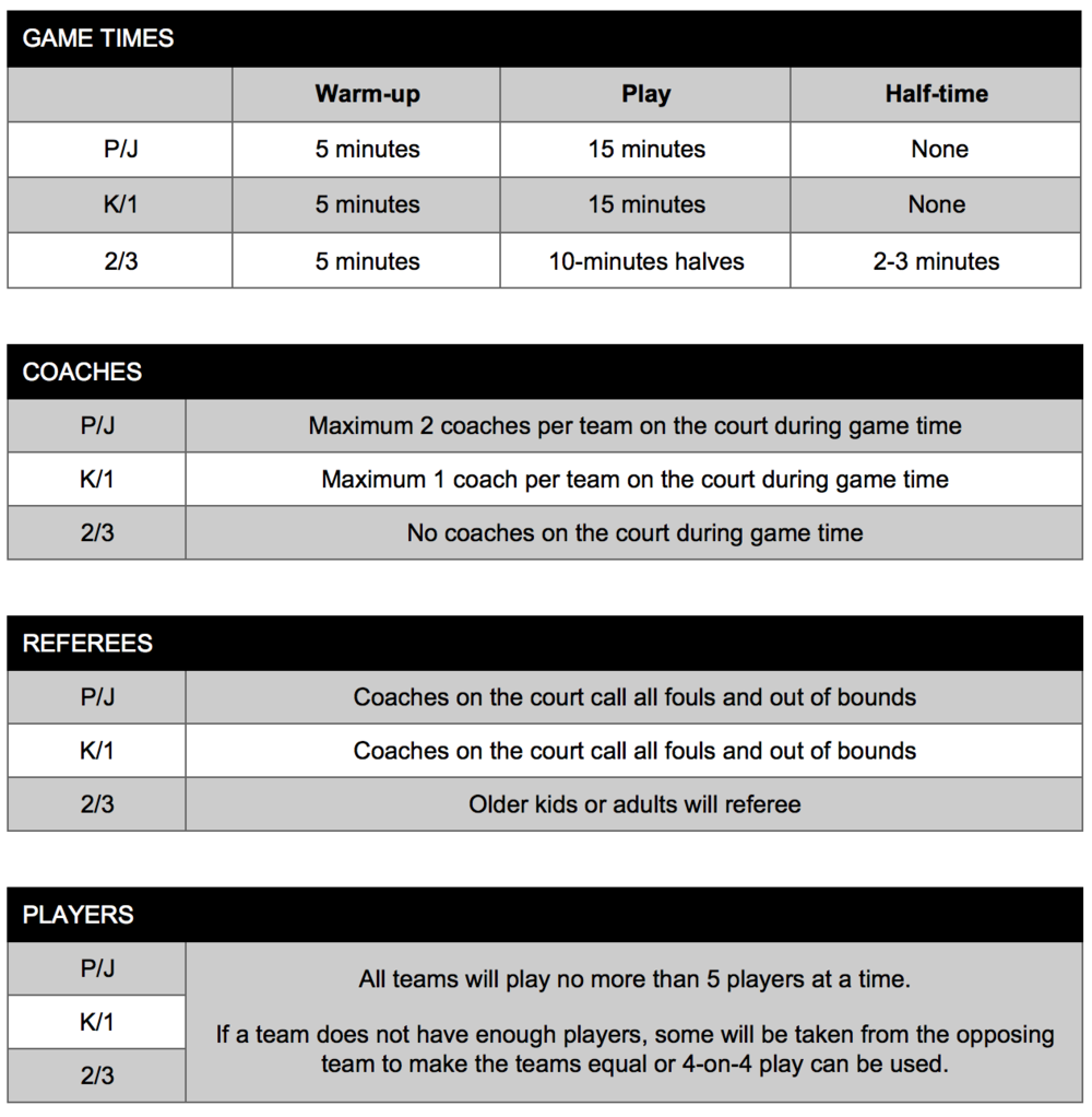 Biddy Method - The Biddy Basketball rules are summarized and detailed here.