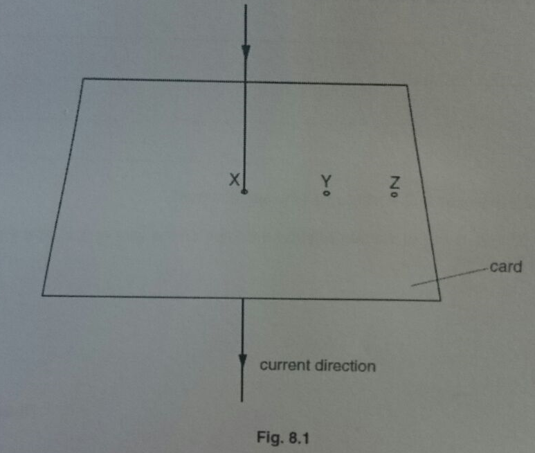 Fig 8.1 for physics question by Clive